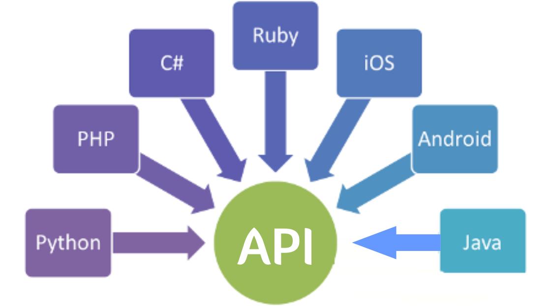 Cho thuê websie API dữ liệu du lịch, hàng không